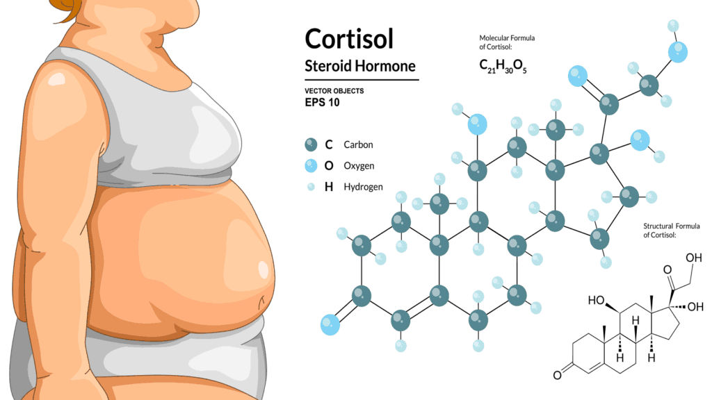 Science Explains 11 Things That Happen To Your Body When You Have A Hormone Imbalance