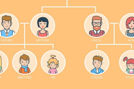 The 10 Best Free Genealogy Websites to Find Your Ancestors