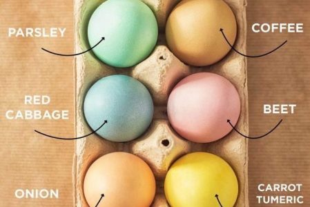 How to dye eggs? 25 stunning and easy DIYs + over 50 beautiful pictures to get ideas from